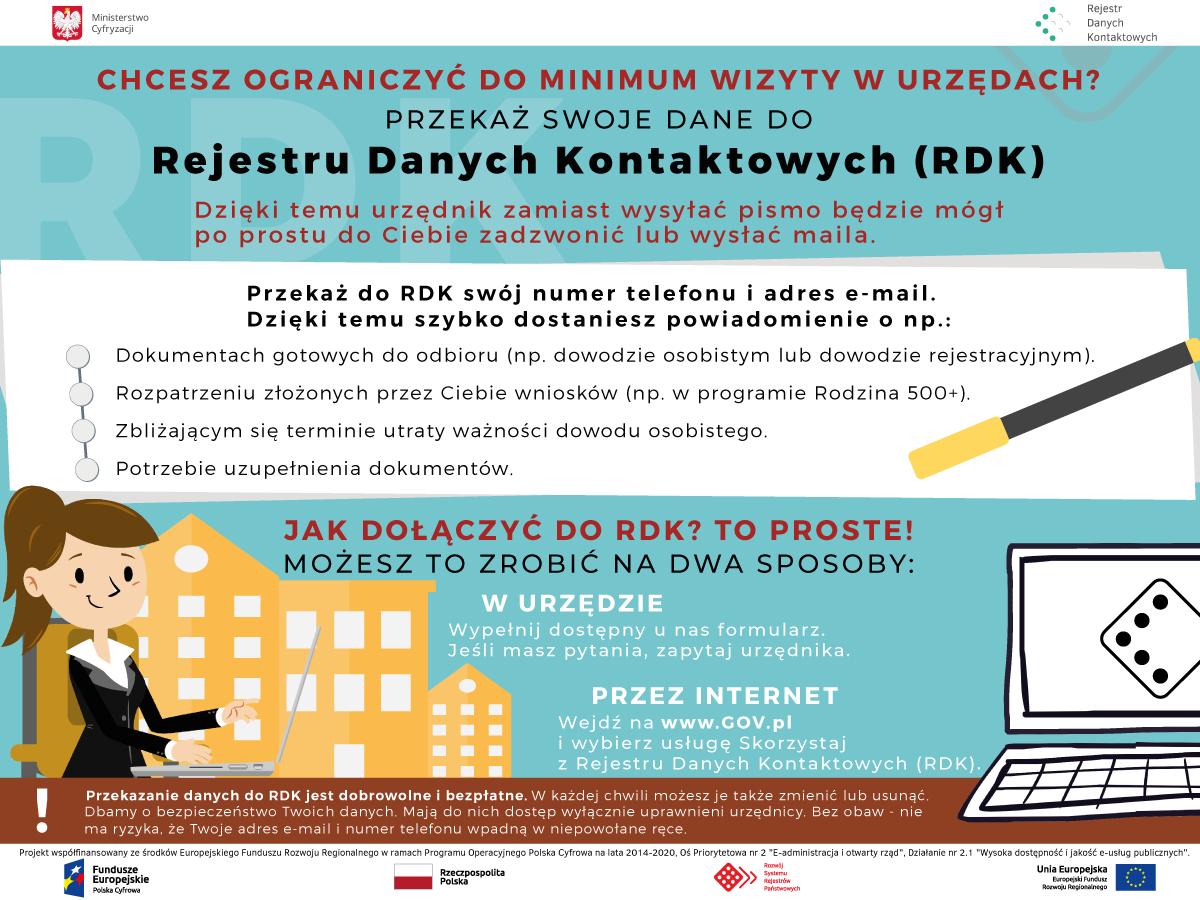 Ilustracja do informacji: RDK